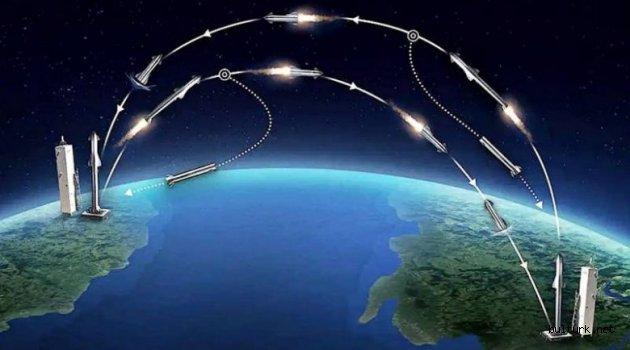 """2022 Pentagon Projesi: """"Dünyanın İstenilen Noktasına 1 Saatte Ulaşım"""""""