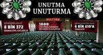 Srebrenitsa Katliamının 24.Anma Yıldönümünde……..