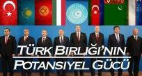 """""""Turan"""" Ordusu kuruluyor  Kaynak //http://www.gazete2023.com/turk-dunyasi/turan-ordusu-kuruluyor-h70546.html  Gazete2023"""